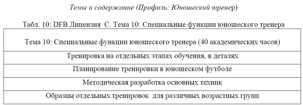 Лиц-С-10