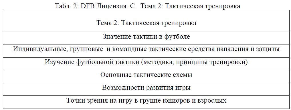 Лиц-С-2