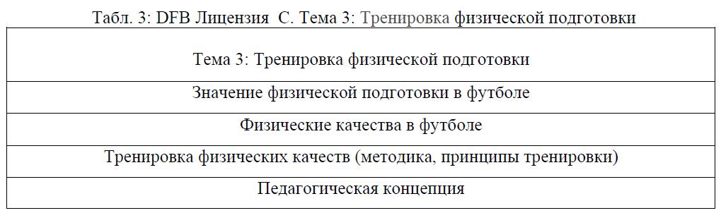 Лиц-С-3