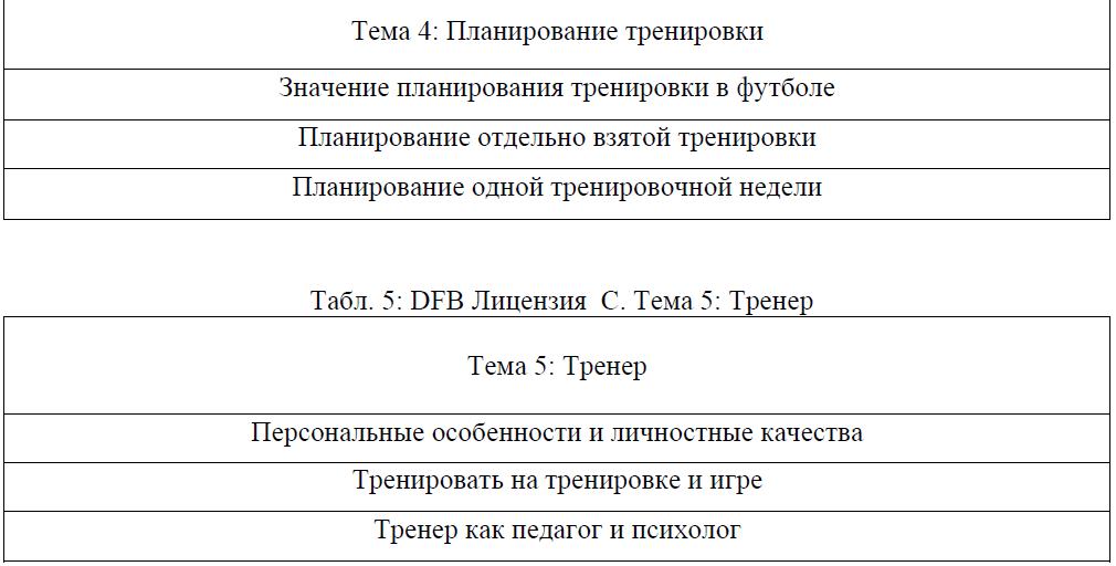 Лиц-С-4-5