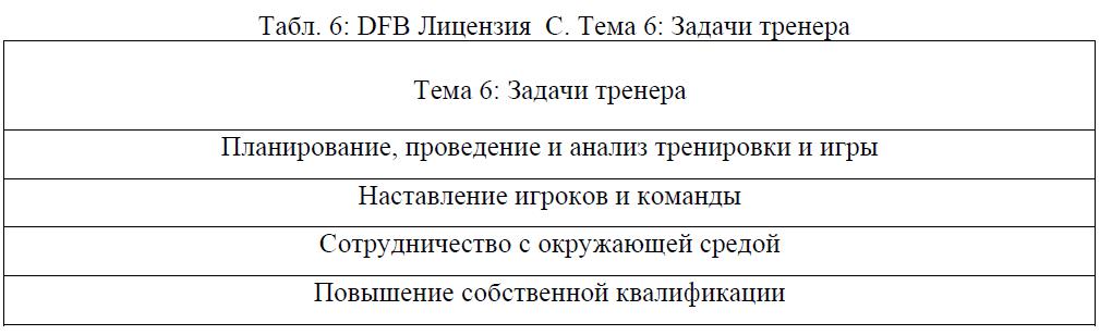 Лиц-С-6