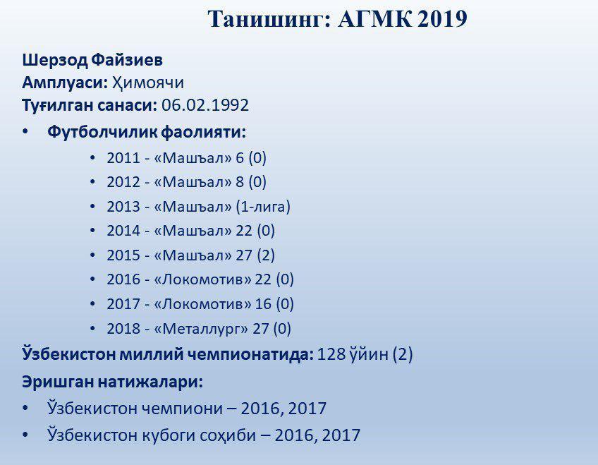 fayziyev stats