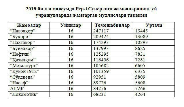 met stats