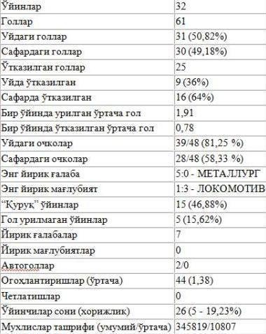 pax stats