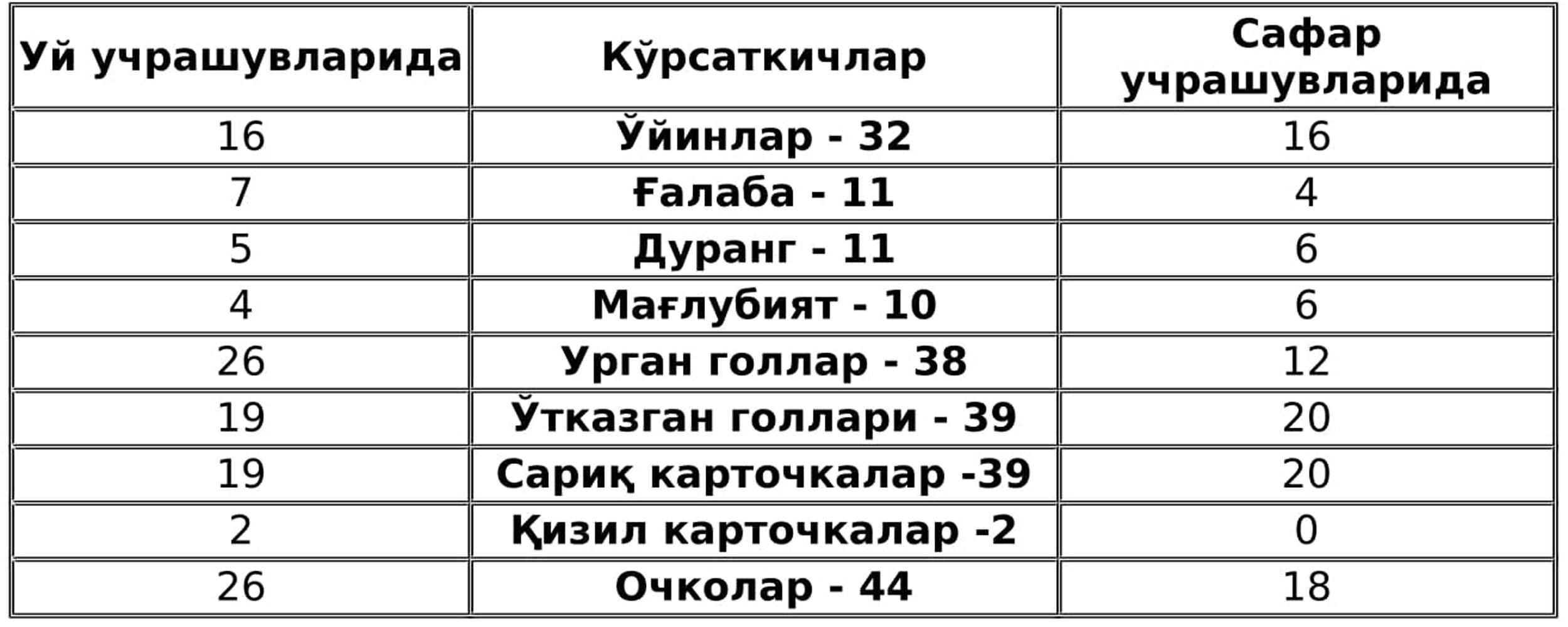 tabl-222