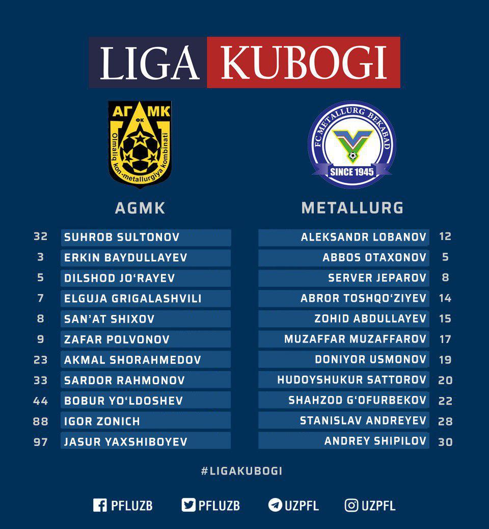 agmk vs met2