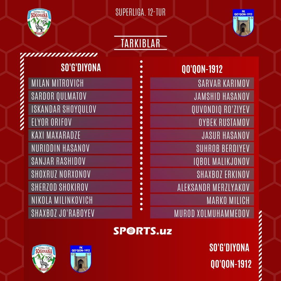 OTKIR YUSUPOV (1)